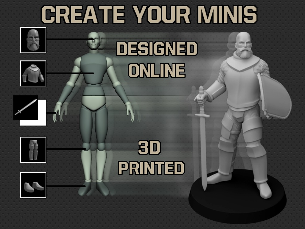 Create your Minis