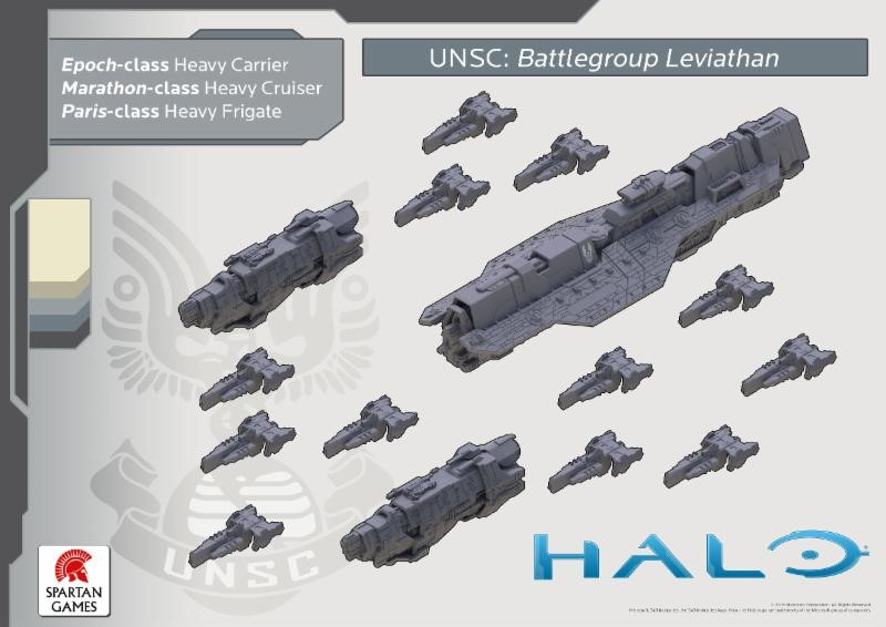 UNSC Battlegroup