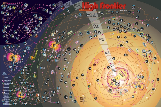 High Frontier Game Board