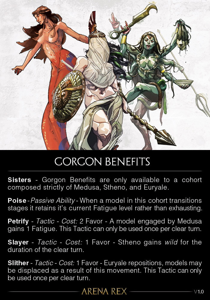 Gorgon Tactics