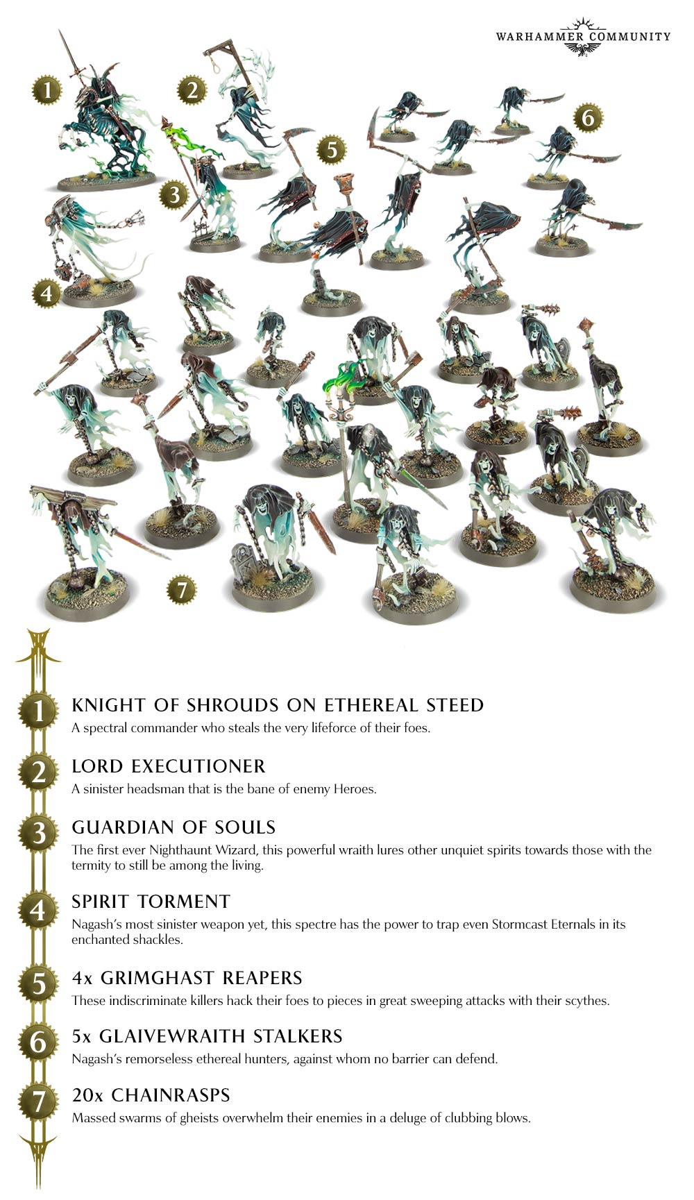 AoSSoulWarsLaunch-NighthauntArmy20rv